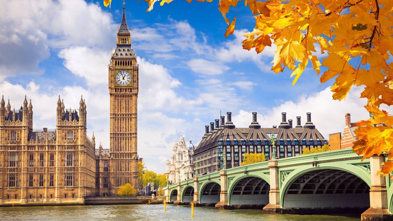 Du lịch Anh - Scotland 10 ngày